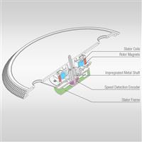 Thumbnail image of Reloop HiFi TURN 5